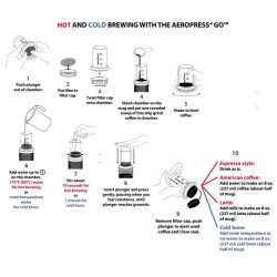AeroPress  GO, by Aerobie How to Use